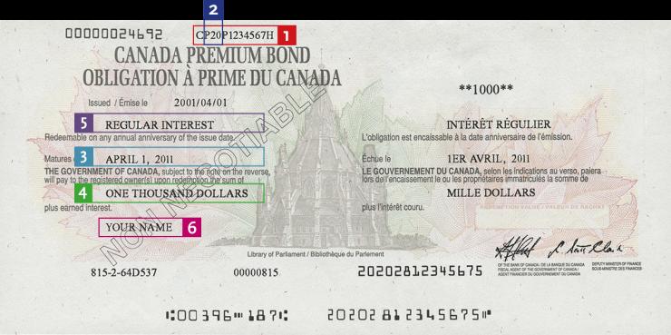 BANK_Bonds - EN
